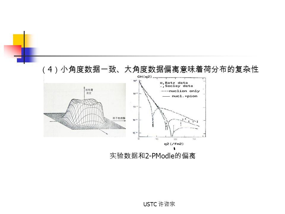 (4)小角度数据一致、大角度数据偏离意味着荷分布的复杂性