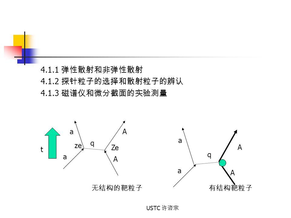 4.1.1 弹性散射和非弹性散射 4.1.2 探针粒子的选择和散射粒子的辨认 4.1.3 磁谱仪和微分截面的实验测量 a A q t ze