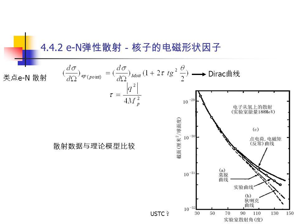 4.4.2 e-N弹性散射-核子的电磁形状因子 类点e-N 散射 Dirac曲线 散射数据与理论模型比较 USTC 许咨宗