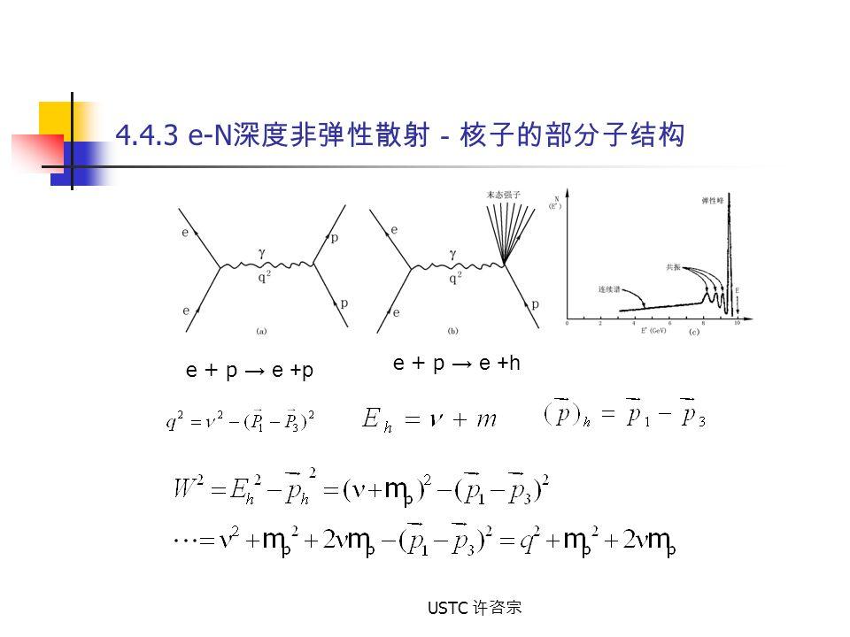 4.4.3 e-N深度非弹性散射-核子的部分子结构 e + p → e +h e + p → e +p USTC 许咨宗