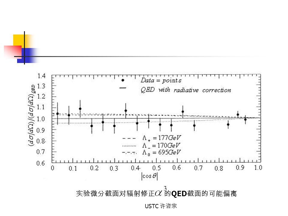 实验微分截面对辐射修正 的QED截面的可能偏离