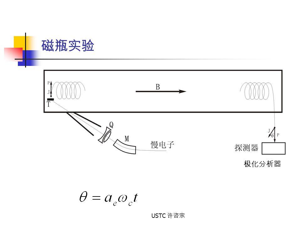 磁瓶实验 极化分析器 USTC 许咨宗