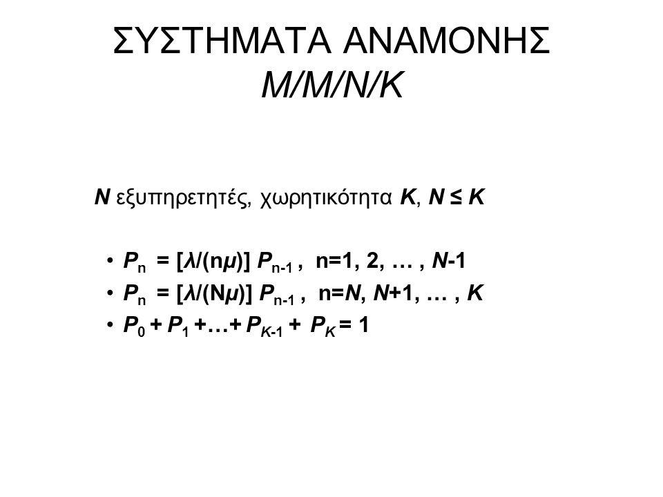 ΣΥΣΤΗΜΑΤΑ ΑΝΑΜΟΝΗΣ M/M/N/K