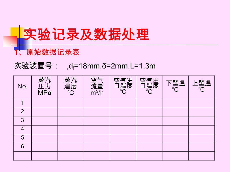 实验记录及数据处理 1、原始数据记录表 实验装置号: ,di=18mm,δ=2mm,L=1.3m No. 蒸汽 压力 MPa 温度 ℃ 空气