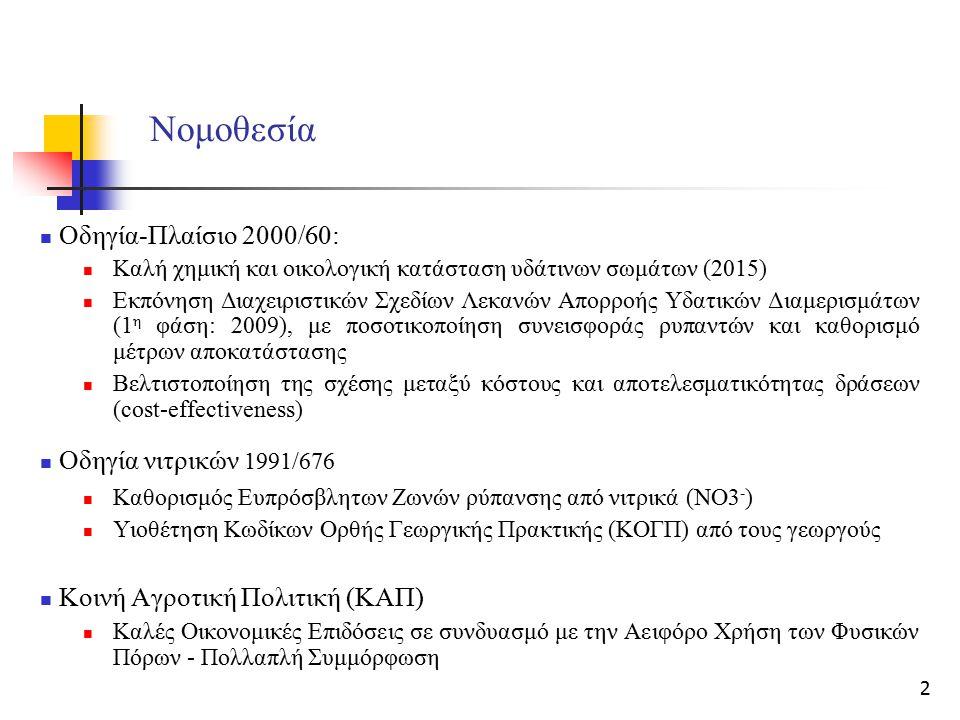 Νομοθεσία Οδηγία-Πλαίσιο 2000/60: Οδηγία νιτρικών 1991/676