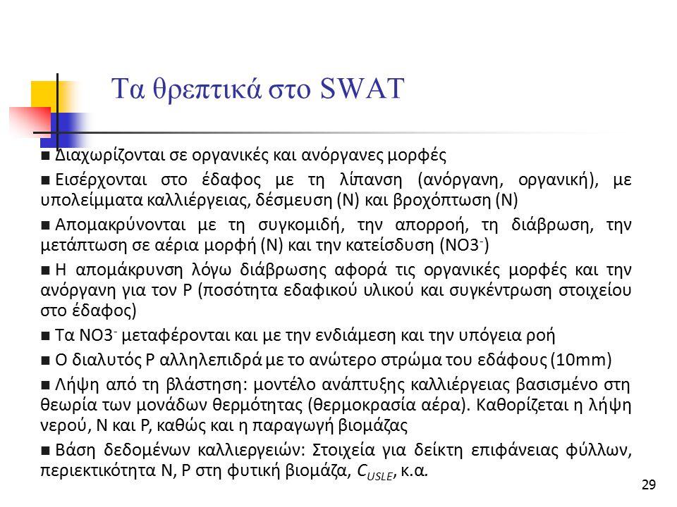 Τα θρεπτικά στο SWAT Διαχωρίζονται σε οργανικές και ανόργανες μορφές