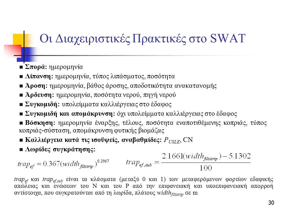 Οι Διαχειριστικές Πρακτικές στο SWAT