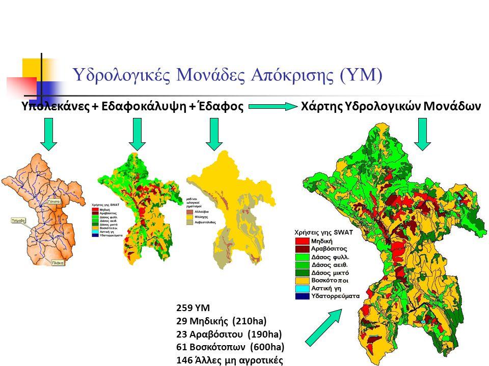 Υδρολογικές Μονάδες Απόκρισης (ΥΜ)