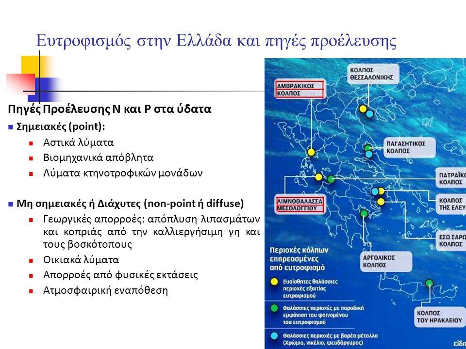 Ευτροφισμός στην Ελλάδα και πηγές προέλευσης