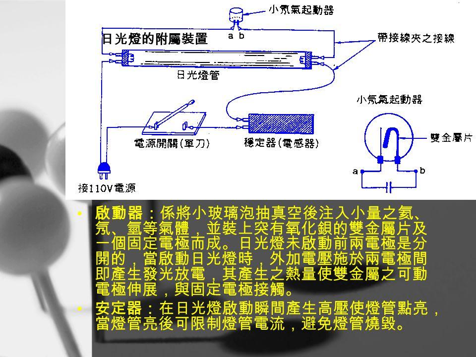 安定器:在日光燈啟動瞬間產生高壓使燈管點亮,當燈管亮後可限制燈管電流,避免燈管燒毀。