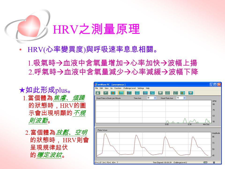 HRV之測量原理 HRV(心率變異度)與呼吸速率息息相關。 2.呼氣時血液中含氧量減少心率減緩波幅下降 ★如此形成plus。