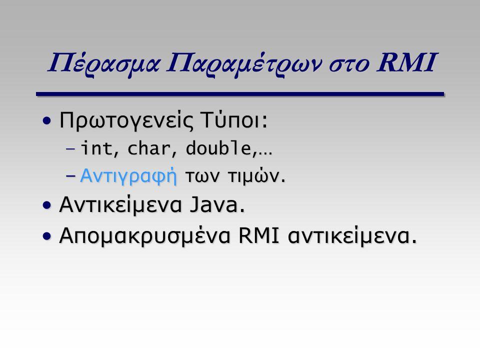Πέρασμα Παραμέτρων στο RMI