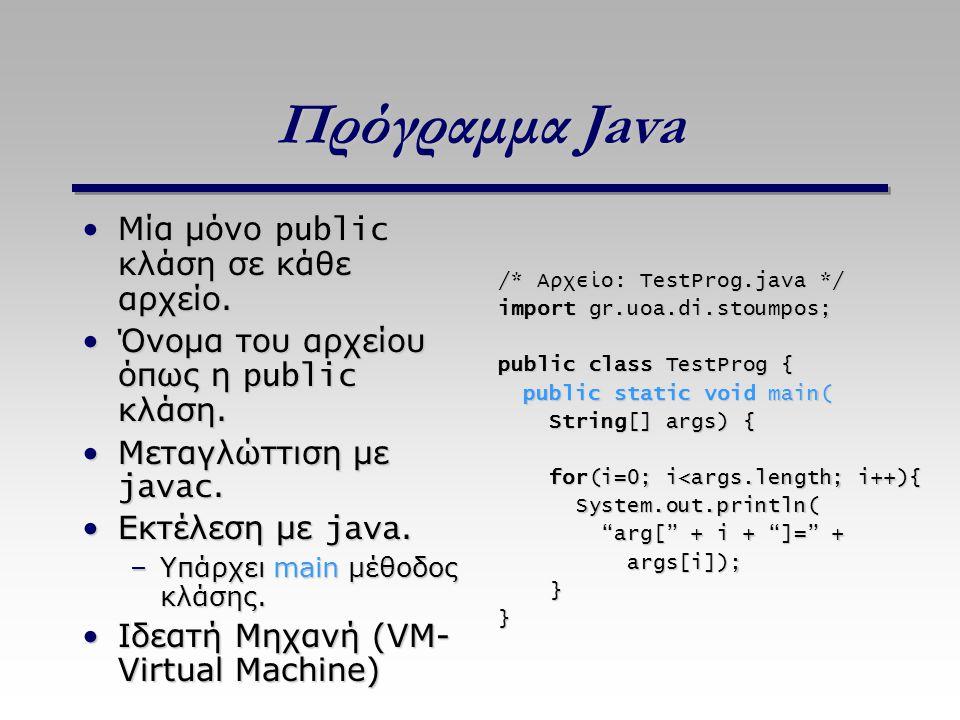 Πρόγραμμα Java Μία μόνο public κλάση σε κάθε αρχείο.