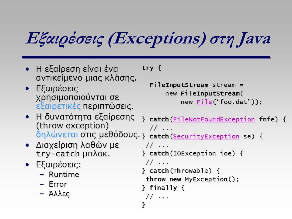 Εξαιρέσεις (Exceptions) στη Java