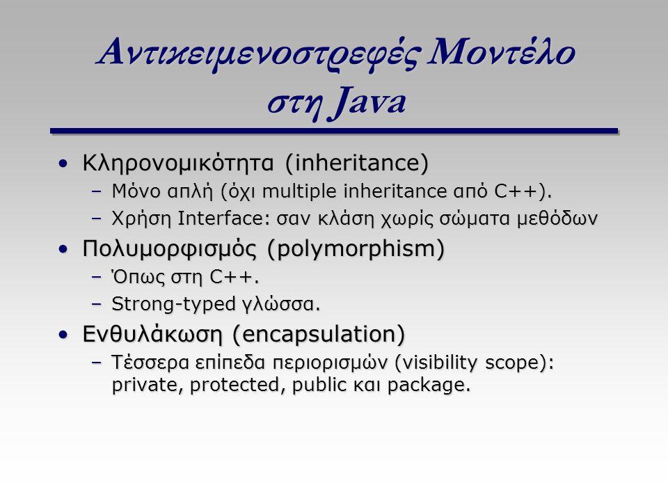 Αντικειμενοστρεφές Μοντέλο στη Java