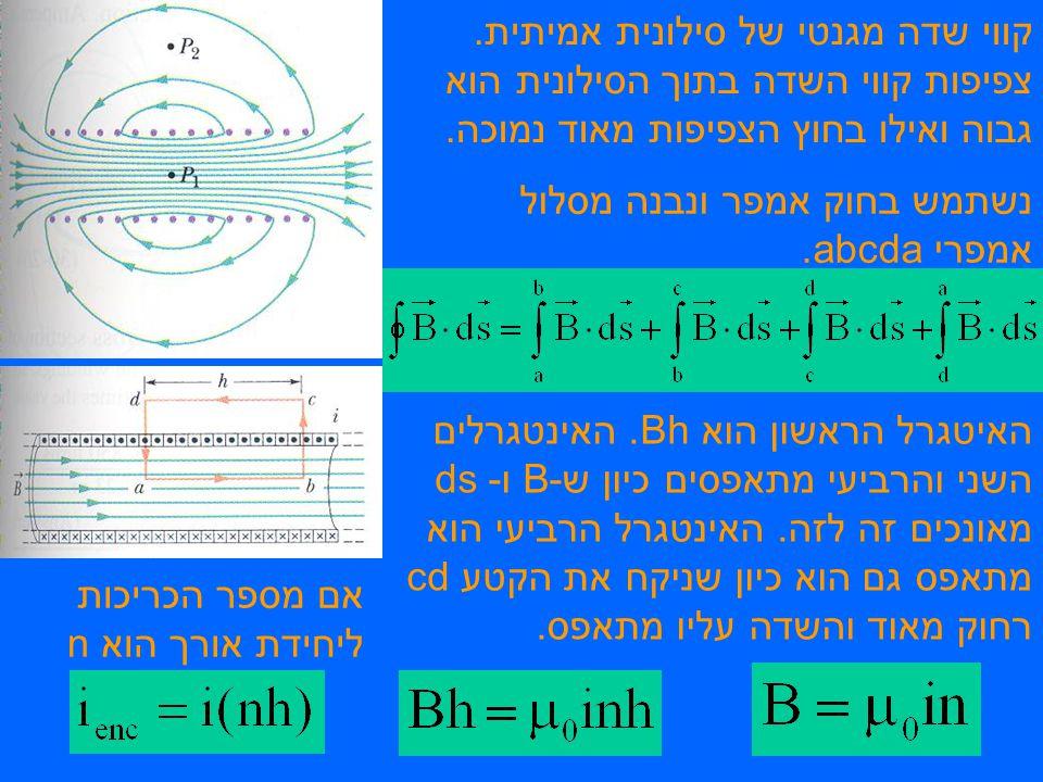 קווי שדה מגנטי של סילונית אמיתית