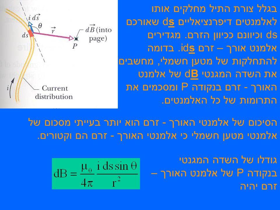 בגלל צורת התיל מחלקים אותו לאלמנטים דיפרנציאליים ds שאורכם ds וכיוונם ככיוון הזרם. מגדירים אלמנט אורך – זרם ids. בדומה להתחלקות של מטען חשמלי, מחשבים את השדה המגנטי dBשל אלמנט האורך - זרם בנקודה P ומסכמים את התרומות של כל האלמנטים.