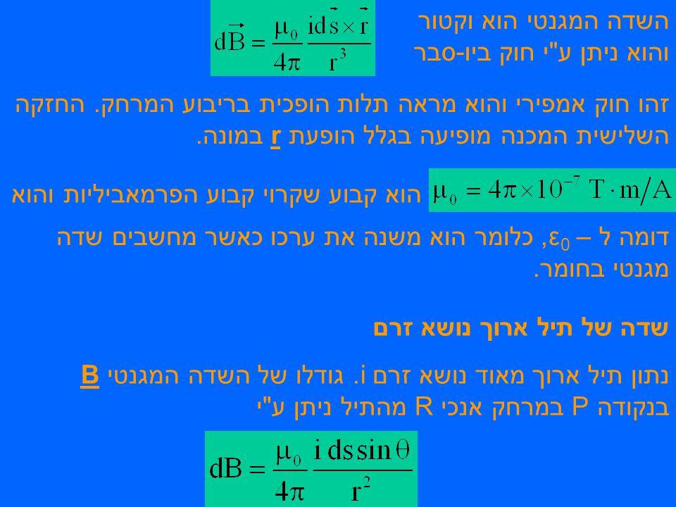 השדה המגנטי הוא וקטור והוא ניתן ע י חוק ביו-סבר