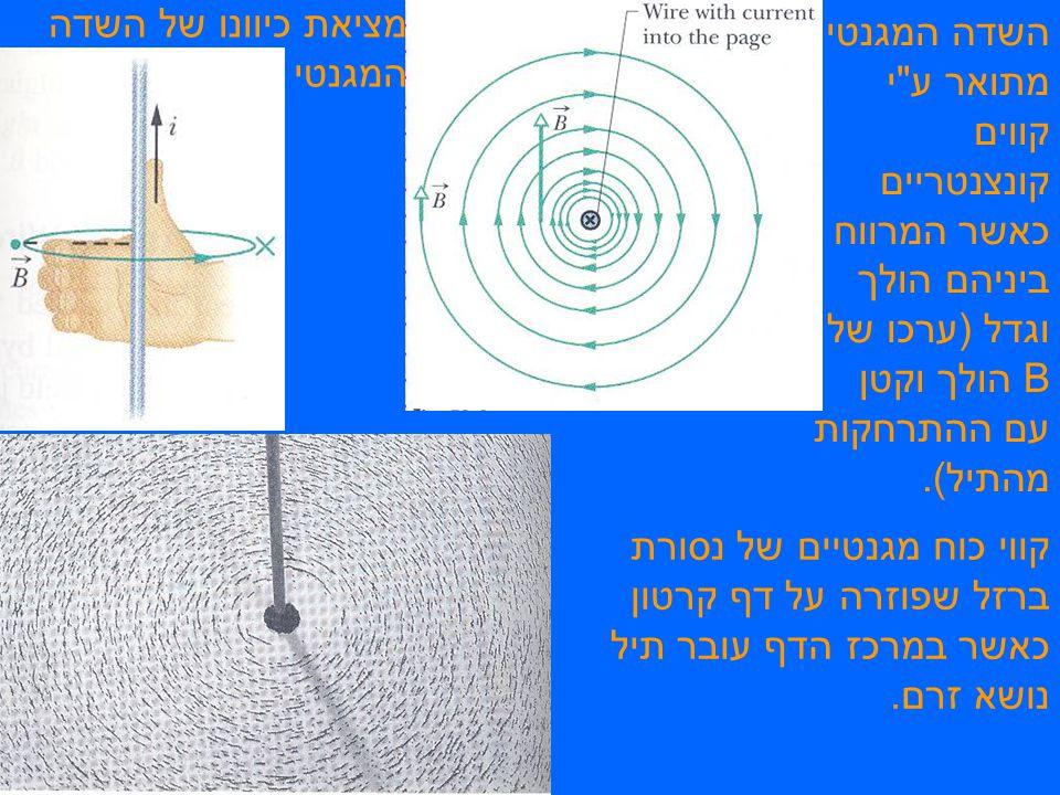 מציאת כיוונו של השדה המגנטי