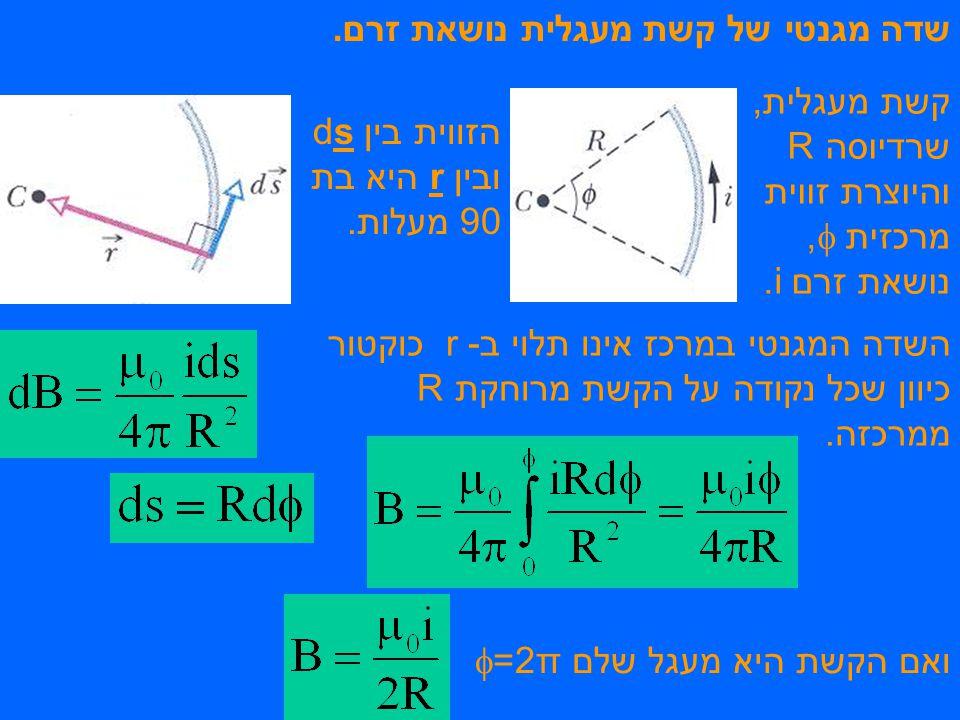 שדה מגנטי של קשת מעגלית נושאת זרם.