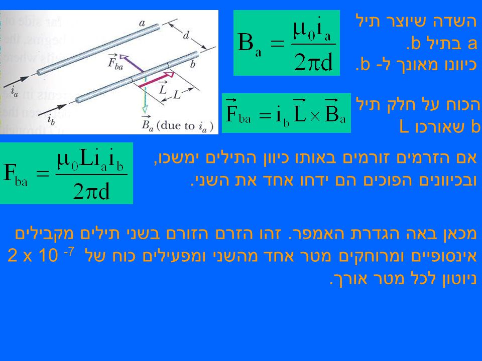 השדה שיוצר תיל a בתיל b. כיוונו מאונך ל- b. הכוח על חלק תיל b שאורכו L.