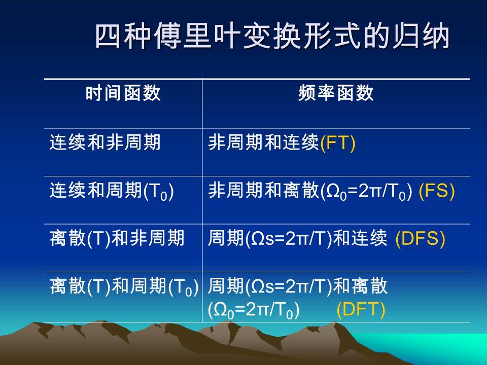 四种傅里叶变换形式的归纳 时间函数 频率函数 连续和非周期 非周期和连续(FT) 连续和周期(T0)