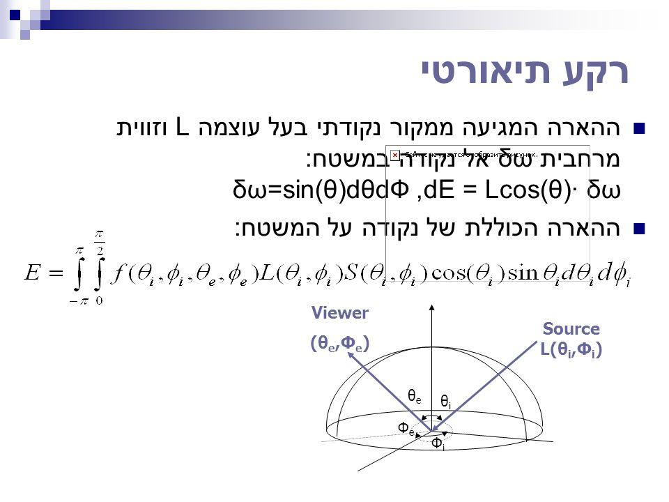 רקע תיאורטי ההארה המגיעה ממקור נקודתי בעל עוצמה L וזווית מרחבית δω אל נקודה במשטח: dE = Lcos(θ)· δω, δω=sin(θ)dθdФ.