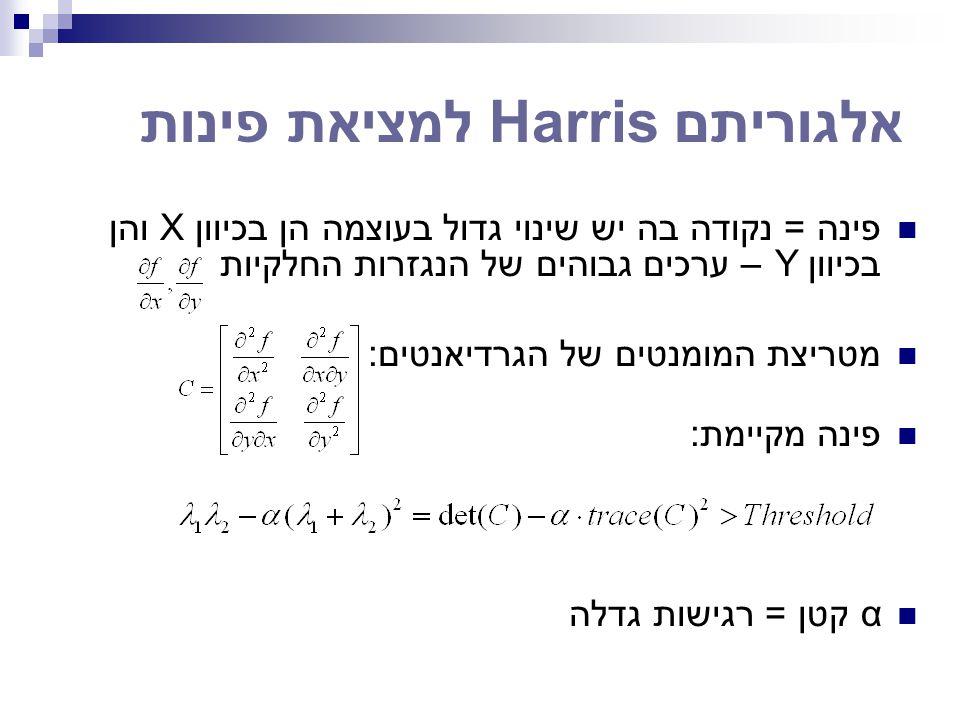 אלגוריתם Harris למציאת פינות