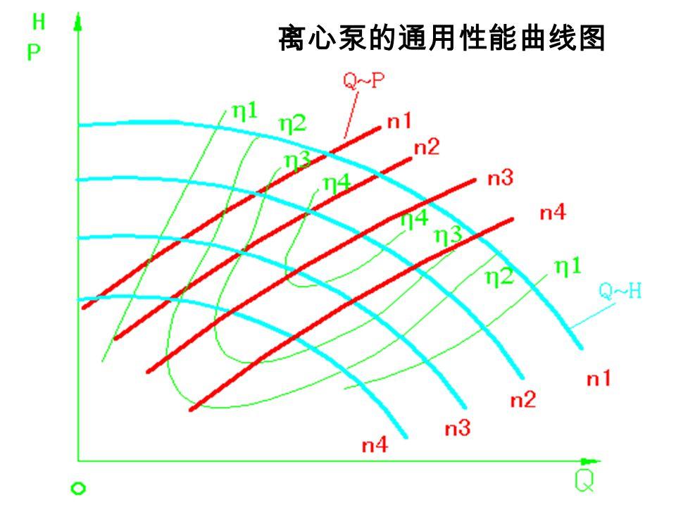 离心泵的通用性能曲线图