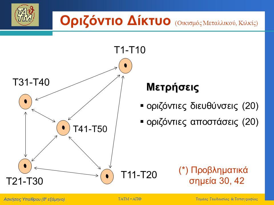 Οριζόντιο Δίκτυο (Οικισμός Μεταλλικού, Κιλκίς)