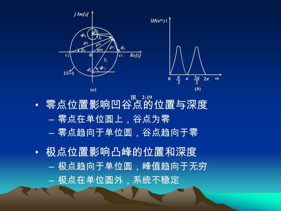 零点位置影响凹谷点的位置与深度 极点位置影响凸峰的位置和深度 零点在单位圆上,谷点为零 零点趋向于单位圆,谷点趋向于零