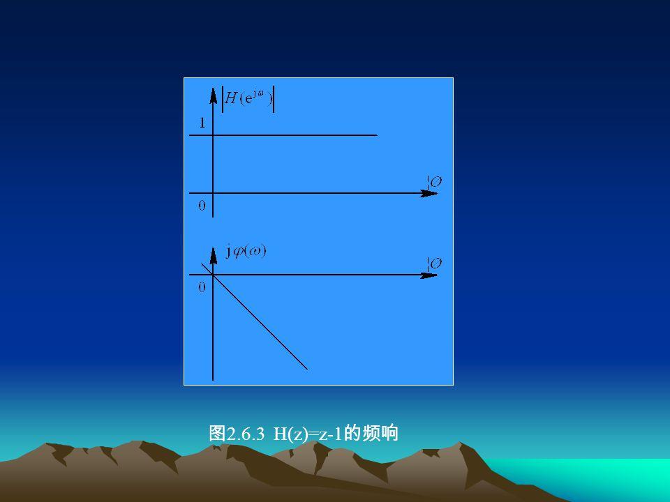 图2.6.3 H(z)=z-1的频响