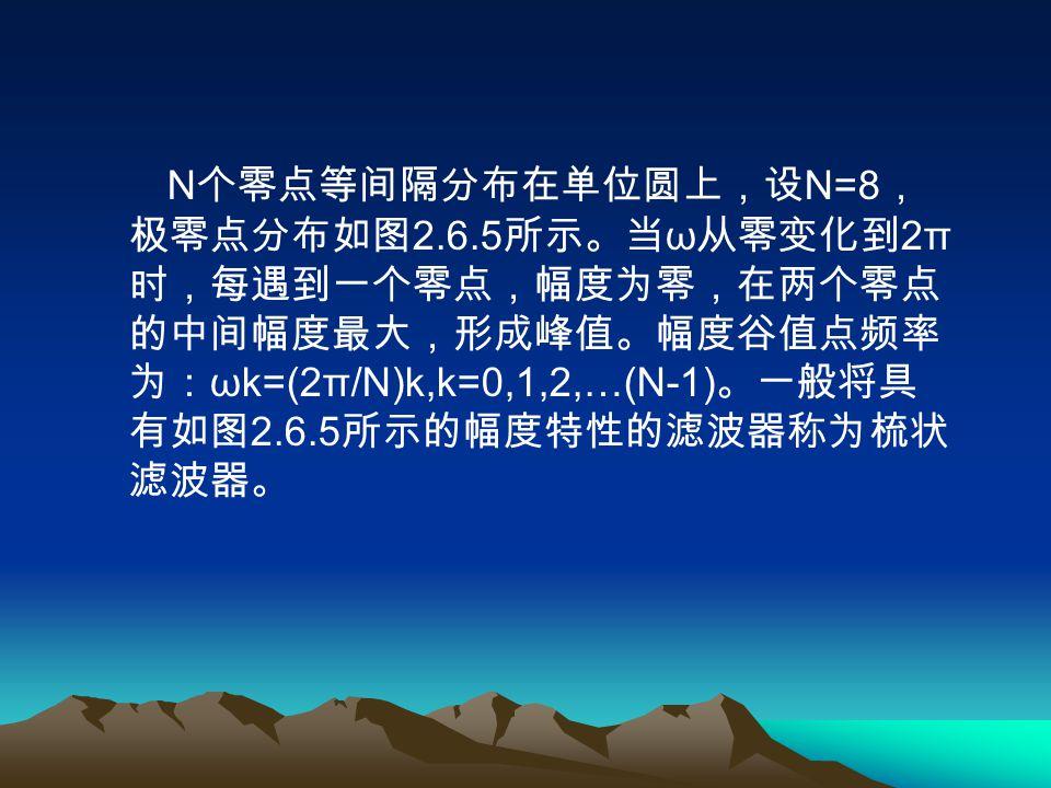 N个零点等间隔分布在单位圆上,设N=8,极零点分布如图2. 6