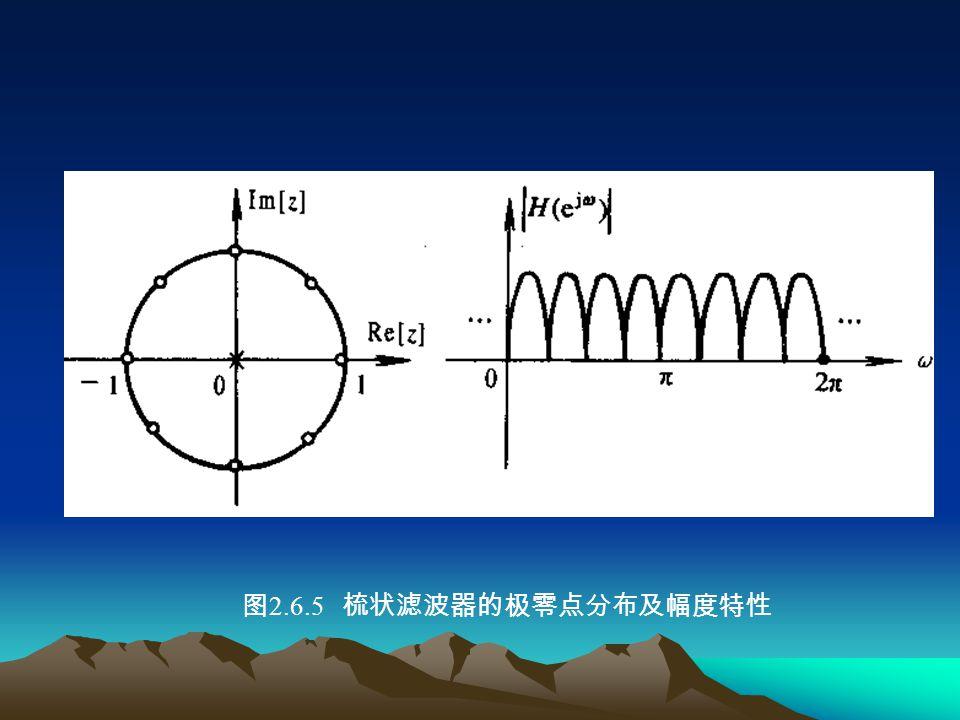图2.6.5 梳状滤波器的极零点分布及幅度特性