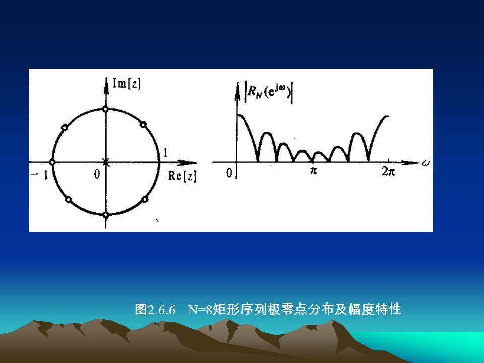 图2.6.6 N=8矩形序列极零点分布及幅度特性