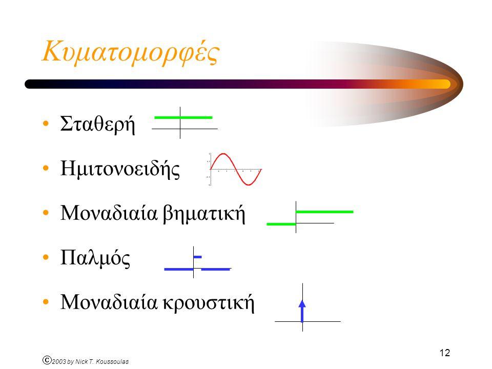 Κυματομορφές Σταθερή Ημιτονοειδής Μοναδιαία βηματική Παλμός