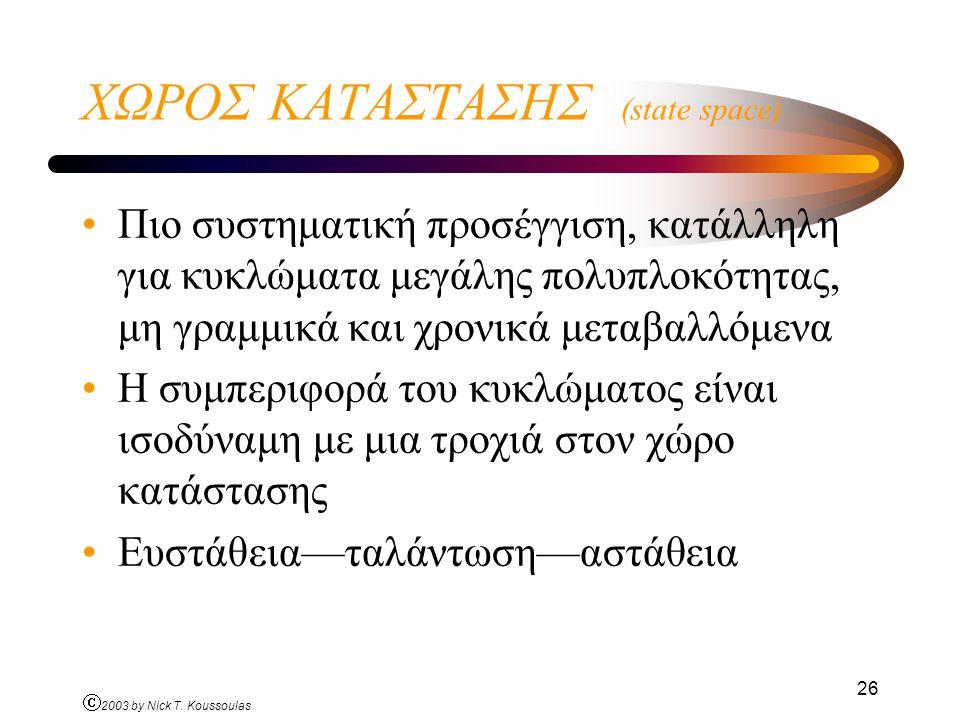 ΧΩΡΟΣ ΚΑΤΑΣΤΑΣΗΣ (state space)