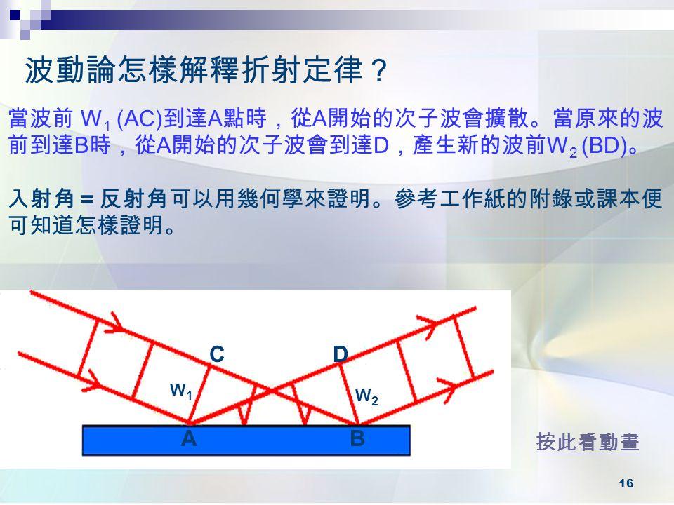 波動論怎樣解釋折射定律? 當波前 W1 (AC)到達A點時,從A開始的次子波會擴散。當原來的波前到達B時,從A開始的次子波會到達D,產生新的波前W2 (BD)。 入射角 = 反射角可以用幾何學來證明。參考工作紙的附錄或課本便可知道怎樣證明。