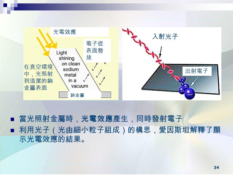 當光照射金屬時,光電效應產生,同時發射電子 利用光子(光由細小粒子組成)的構思,愛因斯坦解釋了顯示光電效應的結果。