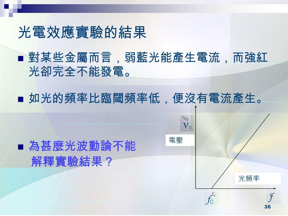 光電效應實驗的結果 對某些金屬而言,弱藍光能產生電流,而強紅光卻完全不能發電。 如光的頻率比臨閾頻率低,便沒有電流產生。 為甚麼光波動論不能