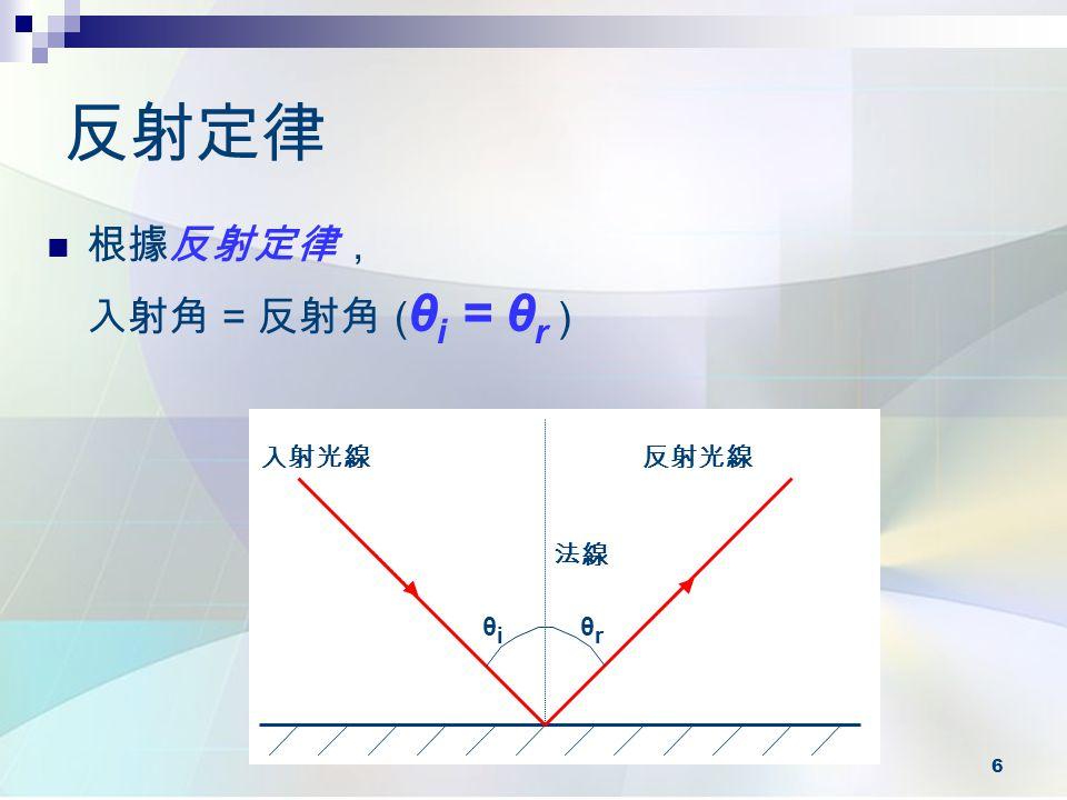 反射定律 根據反射定律, 入射角 = 反射角 (θi = θr ) 入射光線 反射光線 法線 θi θr