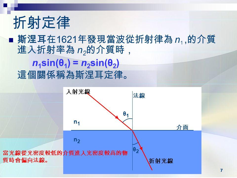 折射定律 斯涅耳在1621年發現當波從折射律為 n1 ,的介質進入折射率為 n2的介質時, n1sin(θ1) = n2sin(θ2)