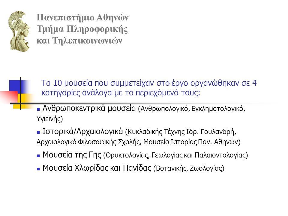 Πανεπιστήμιο Αθηνών Τμήμα Πληροφορικής και Τηλεπικοινωνιών