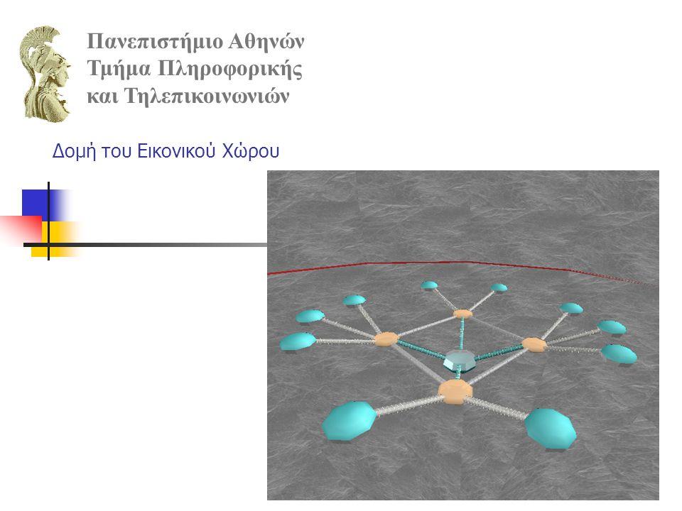 Δομή του Εικονικού Χώρου