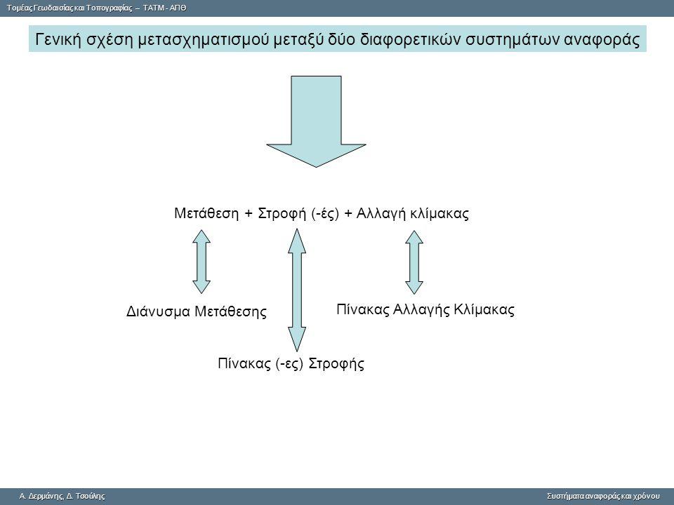 Γενική σχέση μετασχηματισμού μεταξύ δύο διαφορετικών συστημάτων αναφοράς