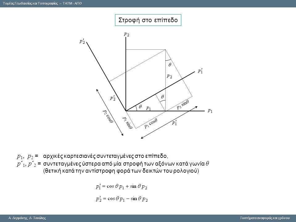 p1, p2 = αρχικές καρτεσιανές συντεταγμένες στο επίπεδο,