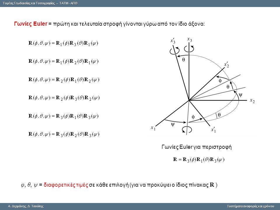 Γωνίες Euler = πρώτη και τελευταία στροφή γίνονται γύρω από τον ίδιο άξονα: