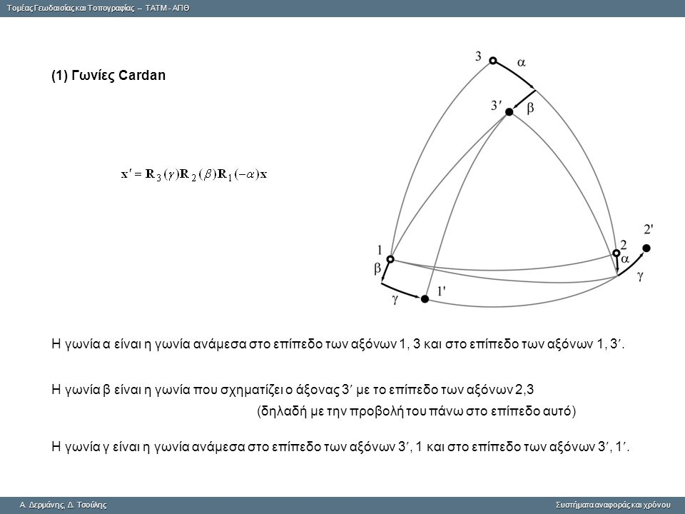 (1) Γωνίες Cardan Η γωνία α είναι η γωνία ανάμεσα στο επίπεδο των αξόνων 1, 3 και στο επίπεδο των αξόνων 1, 3.