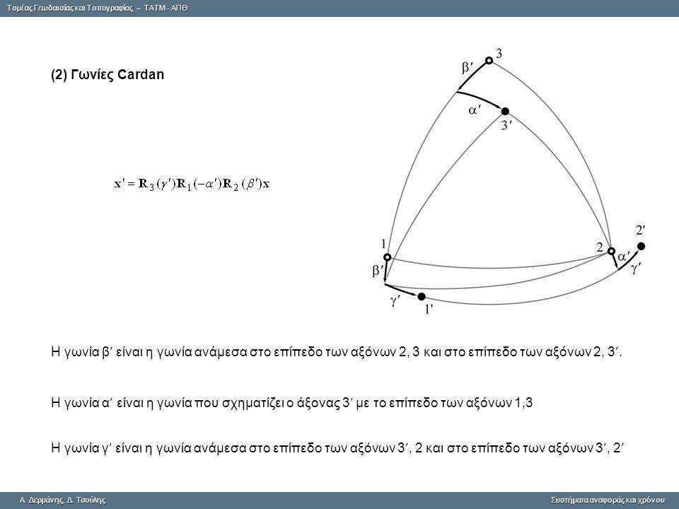 (2) Γωνίες Cardan Η γωνία β είναι η γωνία ανάμεσα στο επίπεδο των αξόνων 2, 3 και στο επίπεδο των αξόνων 2, 3.
