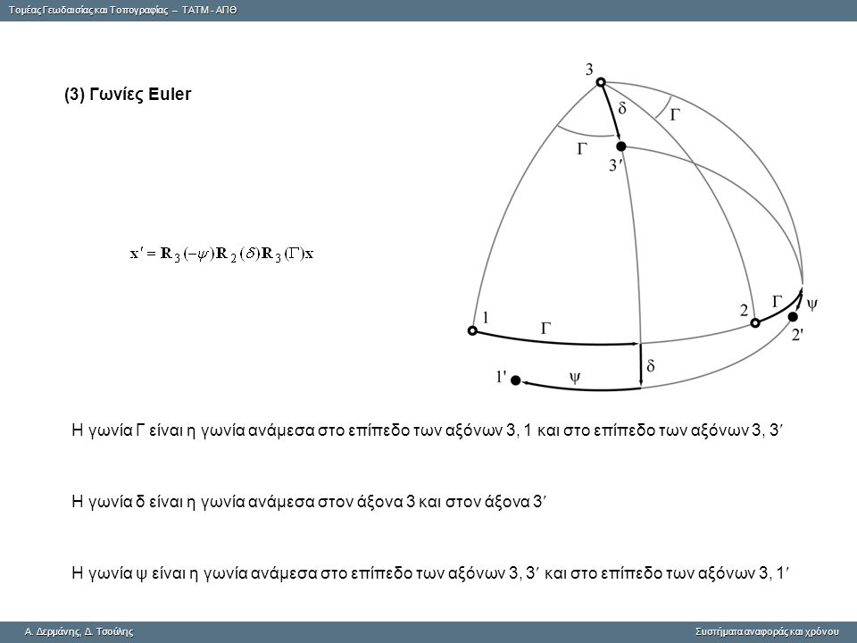 (3) Γωνίες Euler Η γωνία Γ είναι η γωνία ανάμεσα στο επίπεδο των αξόνων 3, 1 και στο επίπεδο των αξόνων 3, 3
